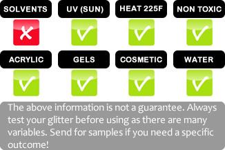 Glitter Usage Chart